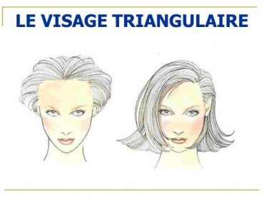 Visage triangulaire